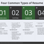 How to Write a Resume. Use These Tricks to Be Selected For an Interview